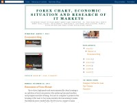 Forex chart, economics and research of IT markets