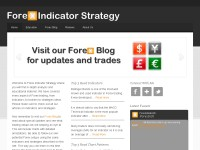 Forex Technical Indicator