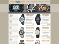 Best Watches offers: Where Can I buy watches Online
