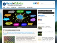 Living In Wellbeing