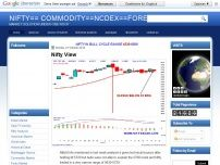 Nifty,Commodity,Sensex,Ncdex,Forex,Dowjones